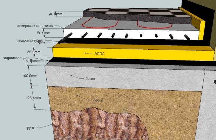 Закуп бетона заказ бетона барнаул