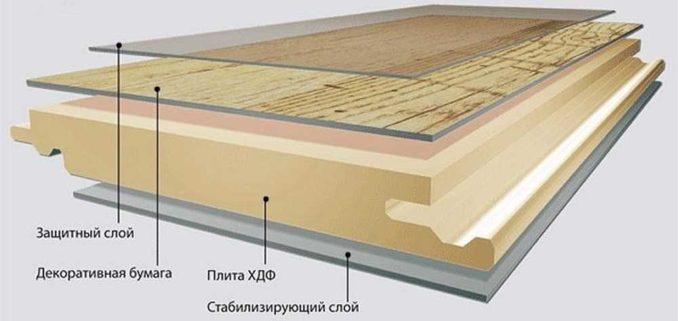 Как устроен ламинат - основные слои