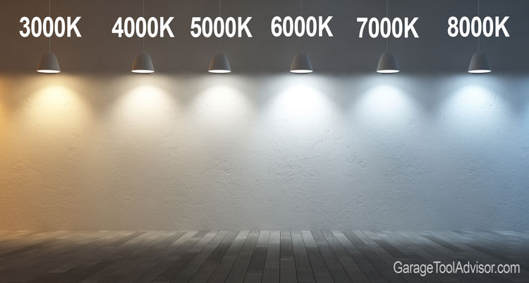 LED color temperatures chart