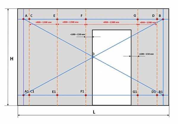 Сколько по времени затвердевает цементный раствор инъецирование цементным раствором трещин