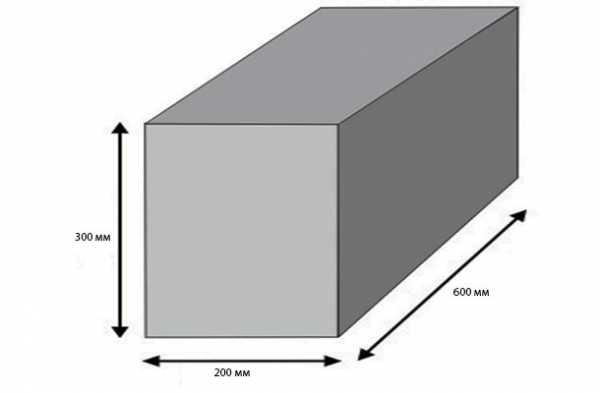 стандартный пеноблок размеры